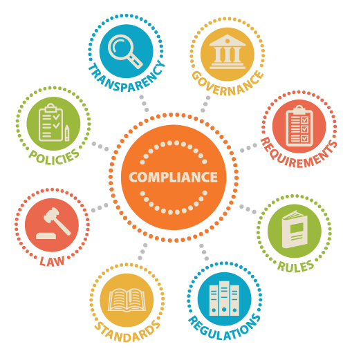 compliance ules and principles